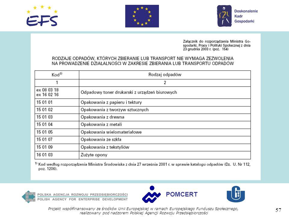 Projekt współfinansowany ze środków Unii Europejskiej w ramach Europejskiego Funduszu Społecznego, realizowany pod nadzorem Polskiej Agencji Rozwoju Przedsiębiorczości 57 POMCERT