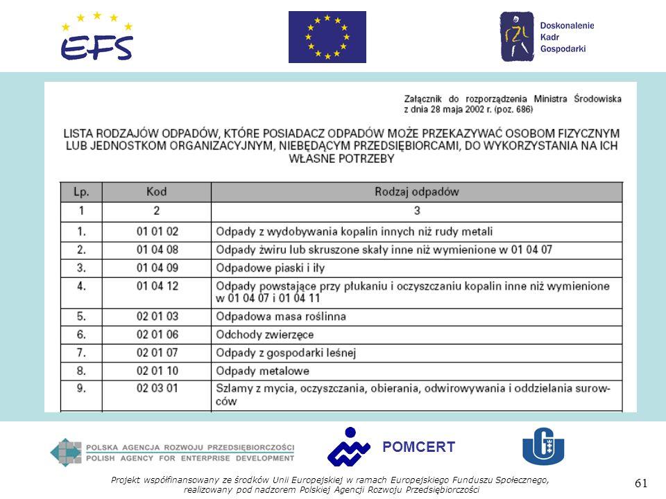 Projekt współfinansowany ze środków Unii Europejskiej w ramach Europejskiego Funduszu Społecznego, realizowany pod nadzorem Polskiej Agencji Rozwoju Przedsiębiorczości 61 POMCERT