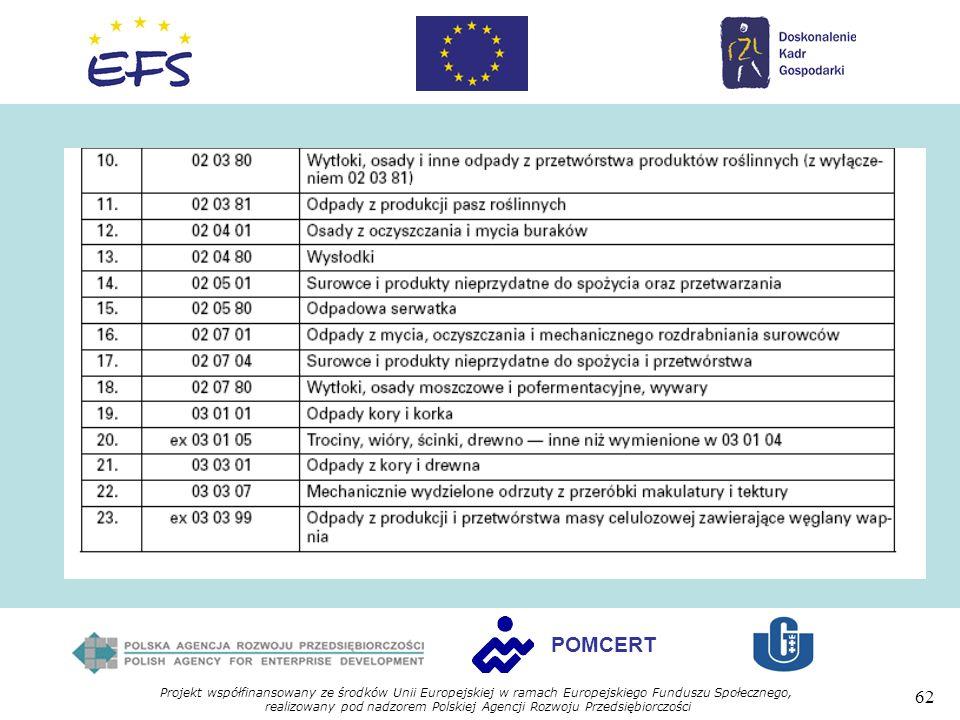Projekt współfinansowany ze środków Unii Europejskiej w ramach Europejskiego Funduszu Społecznego, realizowany pod nadzorem Polskiej Agencji Rozwoju Przedsiębiorczości 62 POMCERT