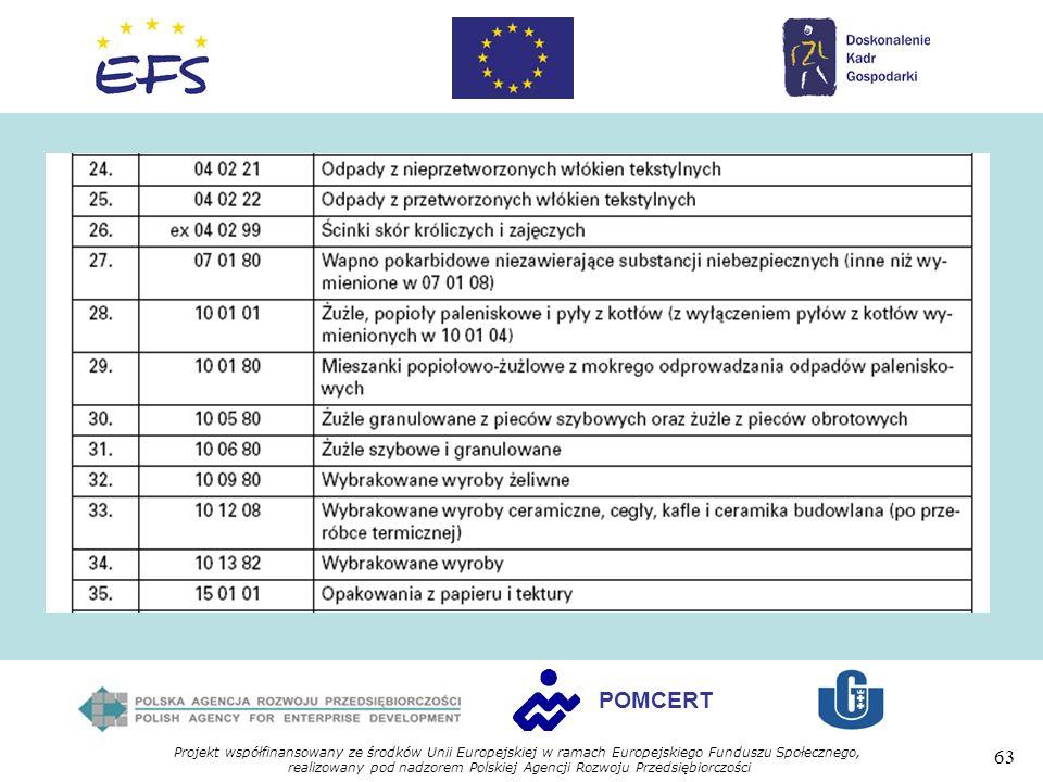 Projekt współfinansowany ze środków Unii Europejskiej w ramach Europejskiego Funduszu Społecznego, realizowany pod nadzorem Polskiej Agencji Rozwoju Przedsiębiorczości 63 POMCERT