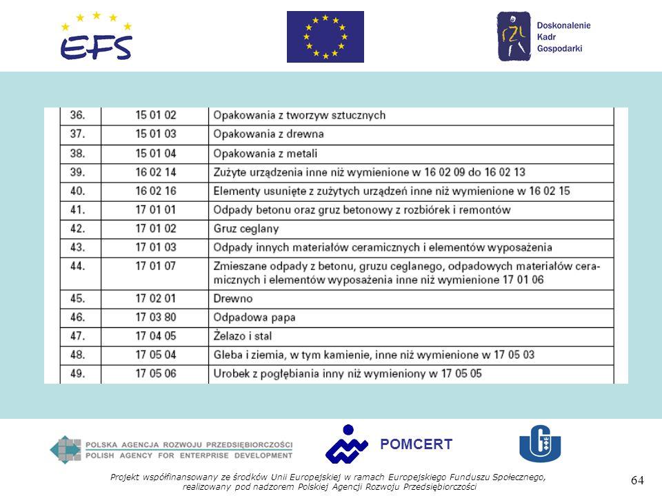Projekt współfinansowany ze środków Unii Europejskiej w ramach Europejskiego Funduszu Społecznego, realizowany pod nadzorem Polskiej Agencji Rozwoju Przedsiębiorczości 64 POMCERT