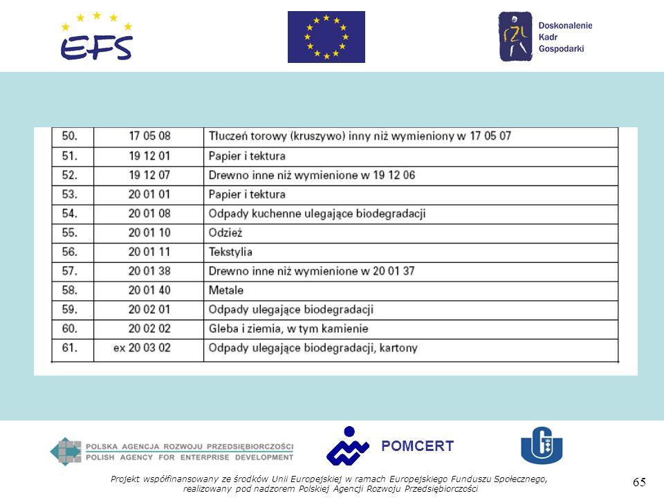Projekt współfinansowany ze środków Unii Europejskiej w ramach Europejskiego Funduszu Społecznego, realizowany pod nadzorem Polskiej Agencji Rozwoju Przedsiębiorczości 65 POMCERT