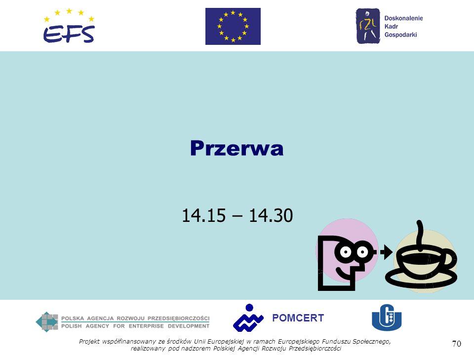 Projekt współfinansowany ze środków Unii Europejskiej w ramach Europejskiego Funduszu Społecznego, realizowany pod nadzorem Polskiej Agencji Rozwoju Przedsiębiorczości 70 POMCERT Przerwa 14.15 – 14.30