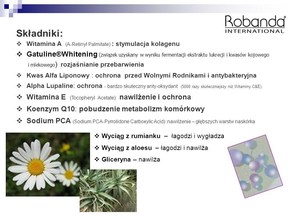Składniki: Witamina A (A-Retinyl Palmitate) : stymulacja kolagenu Gatuline®Whitening (związek uzyskany w wyniku fermentacji ekstraktu lukrecji i kwasó