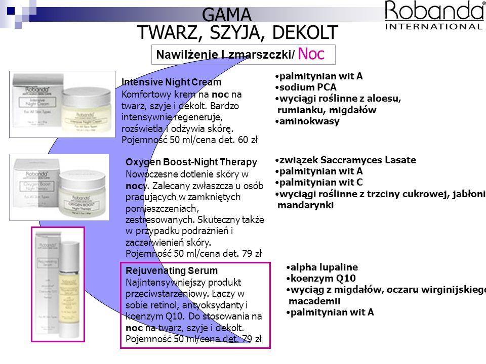 Nawilżenie I zmarszczki/ Noc Rejuvenating Serum Najintensywniejszy produkt przeciwstarzeniowy. Łaczy w sobie retinol, antyoksydanty i koenzym Q10. Do