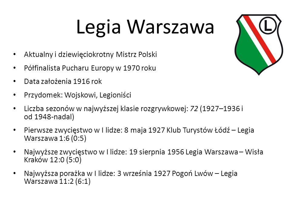 Legia Warszawa Aktualny i dziewięciokrotny Mistrz Polski Półfinalista Pucharu Europy w 1970 roku Data założenia 1916 rok Przydomek: Wojskowi, Legioniści Liczba sezonów w najwyższej klasie rozgrywkowej: 72 (1927–1936 i od 1948-nadal) Pierwsze zwycięstwo w I lidze: 8 maja 1927 Klub Turystów Łódź – Legia Warszawa 1:6 (0:5) Najwyższe zwycięstwo w I lidze: 19 sierpnia 1956 Legia Warszawa – Wisła Kraków 12:0 (5:0) Najwyższa porażka w I lidze: 3 września 1927 Pogoń Lwów – Legia Warszawa 11:2 (6:1)