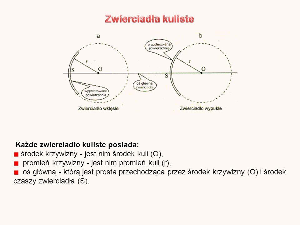 Każde zwierciadło kuliste posiada: środek krzywizny - jest nim środek kuli (O), promień krzywizny - jest nim promień kuli (r), oś główną - którą jest prosta przechodząca przez środek krzywizny (O) i środek czaszy zwierciadła (S).