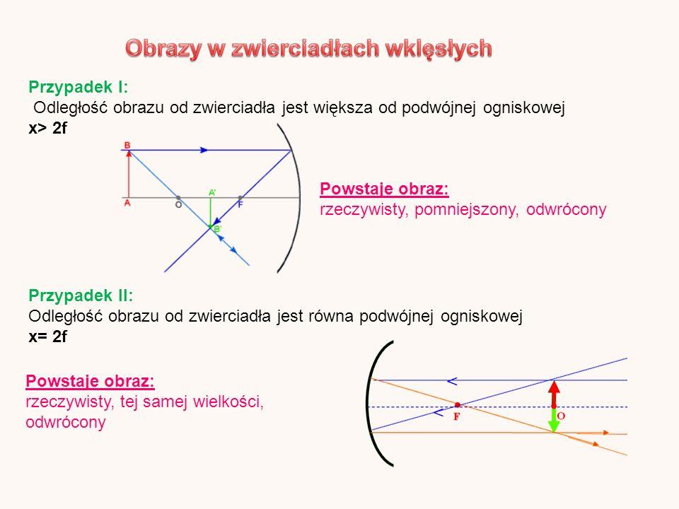 Przypadek I: Odległość obrazu od zwierciadła jest większa od podwójnej ogniskowej x> 2f Powstaje obraz: rzeczywisty, pomniejszony, odwrócony Przypadek II: Odległość obrazu od zwierciadła jest równa podwójnej ogniskowej x= 2f Powstaje obraz: rzeczywisty, tej samej wielkości, odwrócony