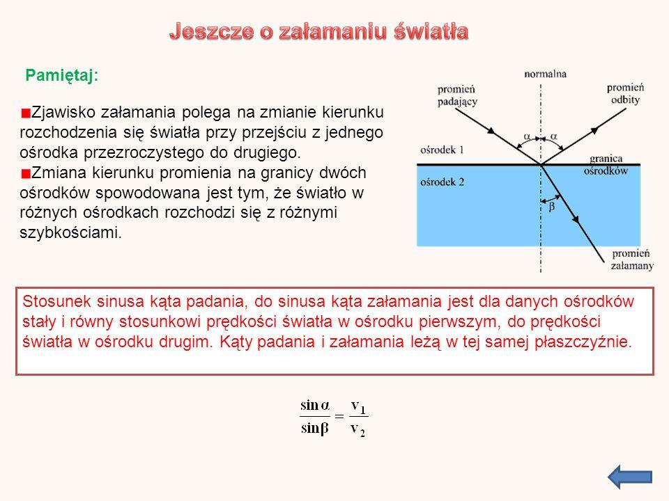 Przypadek III: Przedmiot znajduje się w odległości mniejszej od podwójnej ogniskowej, lecz większej od ogniskowej.