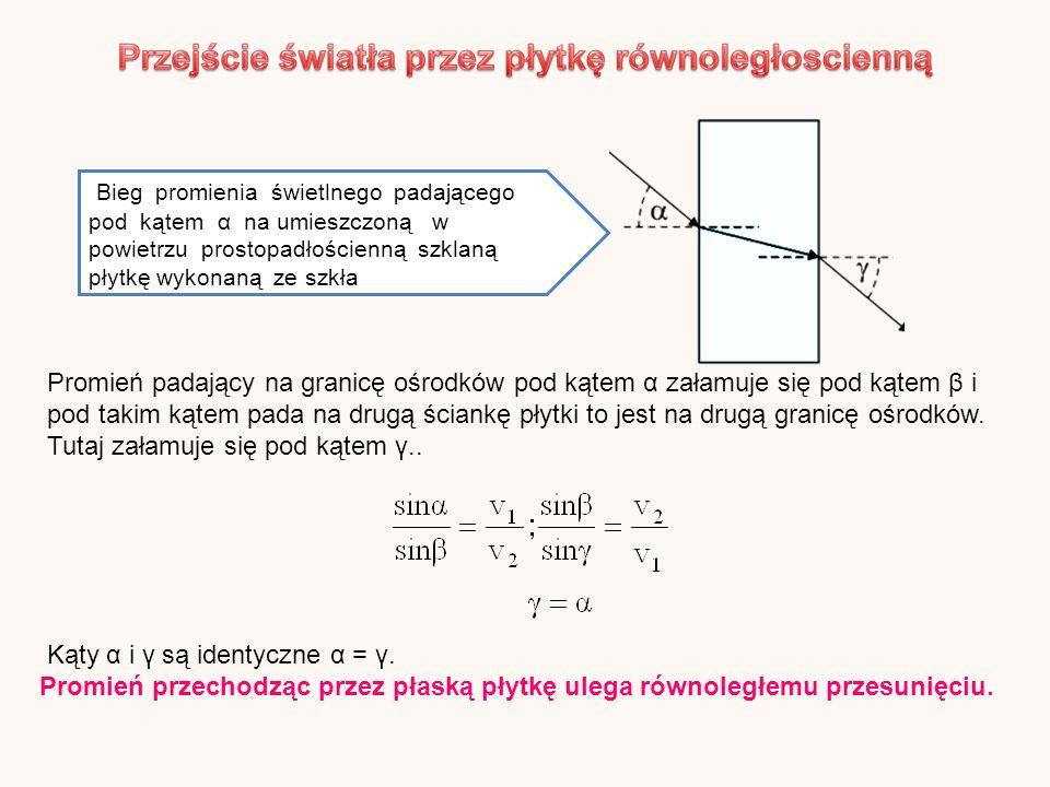 Konstrukcja rysunku Rysujemy: -prostokątną płytkę - promień wchodzący do płytki α 1 - normalną - promień załamany w płytce β 1 - drugą normalną - promień wychodzący z płytki α 2 β 1 = α 2 - promień załamany w powietrzu β 2 - zaznaczamy kąty α 1 = β 2 = α