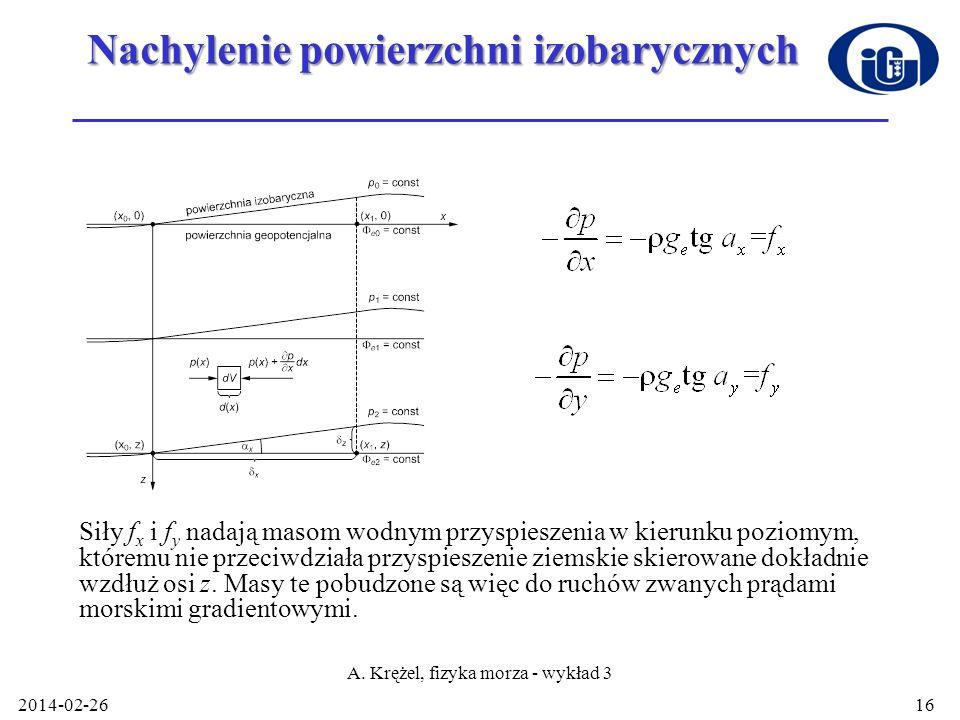 Nachylenie powierzchni izobarycznych 2014-02-26 A. Krężel, fizyka morza - wykład 3 16 Siły f x i f y nadają masom wodnym przyspieszenia w kierunku poz