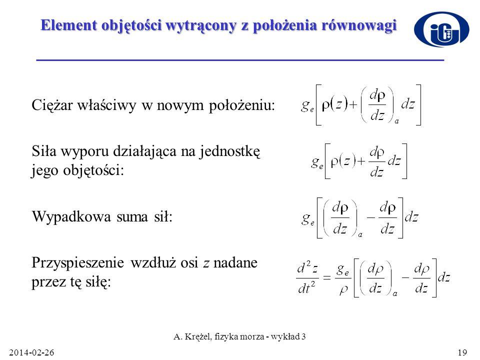 Element objętości wytrącony z położenia równowagi Ciężar właściwy w nowym położeniu: Siła wyporu działająca na jednostkę jego objętości: Wypadkowa sum