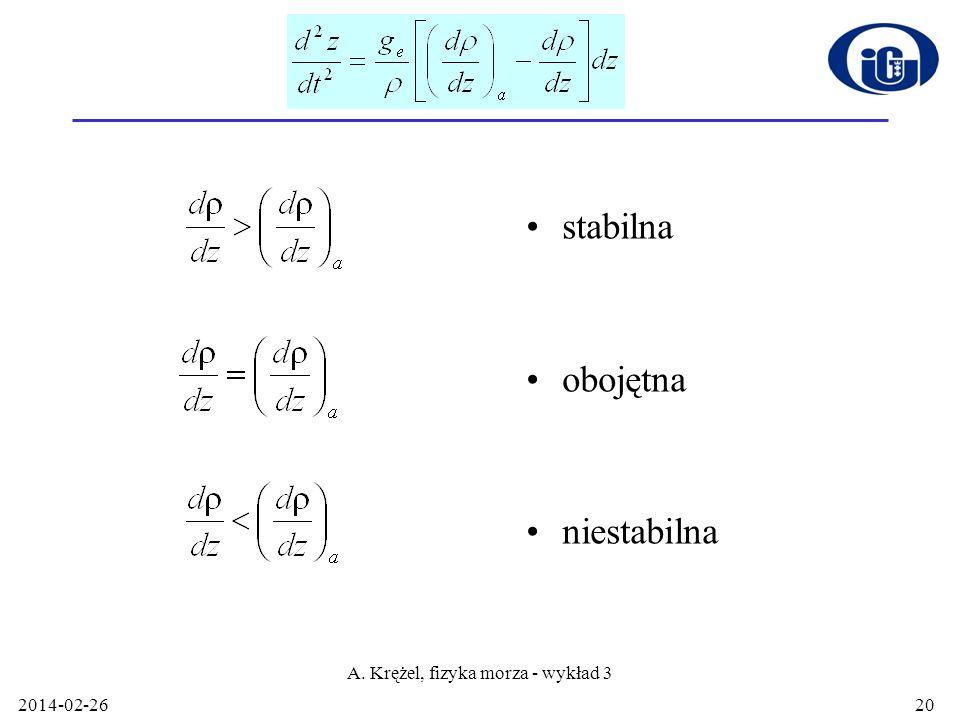 stabilna obojętna niestabilna 2014-02-26 A. Krężel, fizyka morza - wykład 3 20