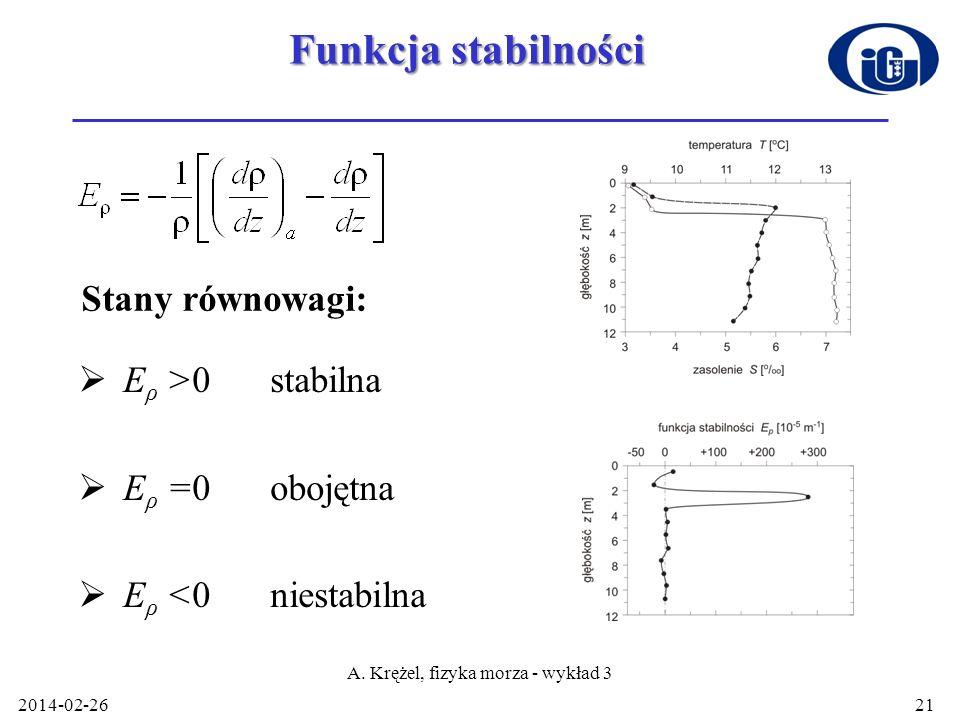Funkcja stabilności E ρ >0stabilna E ρ =0obojętna E ρ <0niestabilna 2014-02-26 A. Krężel, fizyka morza - wykład 3 21 Stany równowagi:
