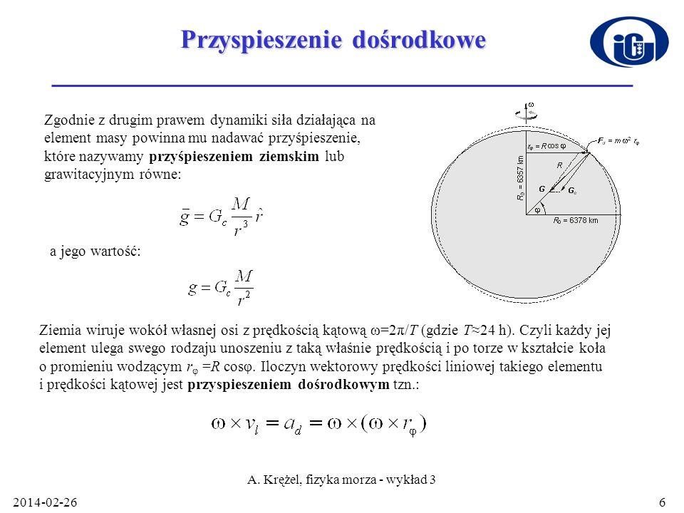 2014-02-26 A. Krężel, fizyka morza - wykład 3 6 Przyspieszenie dośrodkowe Zgodnie z drugim prawem dynamiki siła działająca na element masy powinna mu