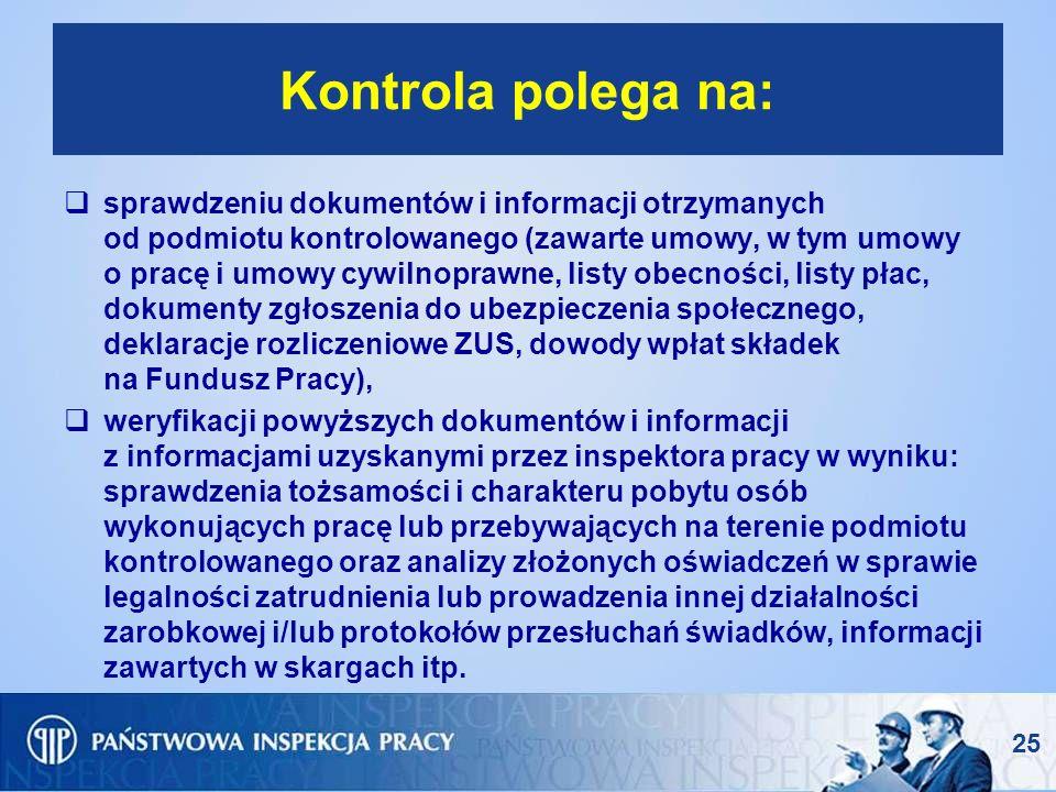 Kontrola polega na: sprawdzeniu dokumentów i informacji otrzymanych od podmiotu kontrolowanego (zawarte umowy, w tym umowy o pracę i umowy cywilnopraw