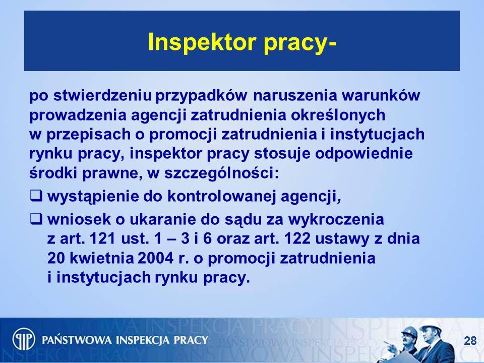 Inspektor pracy- po stwierdzeniu przypadków naruszenia warunków prowadzenia agencji zatrudnienia określonych w przepisach o promocji zatrudnienia i in