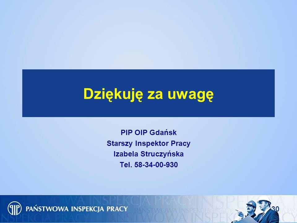 30 Dziękuję za uwagę PIP OIP Gdańsk Starszy Inspektor Pracy Izabela Struczyńska Tel. 58-34-00-930
