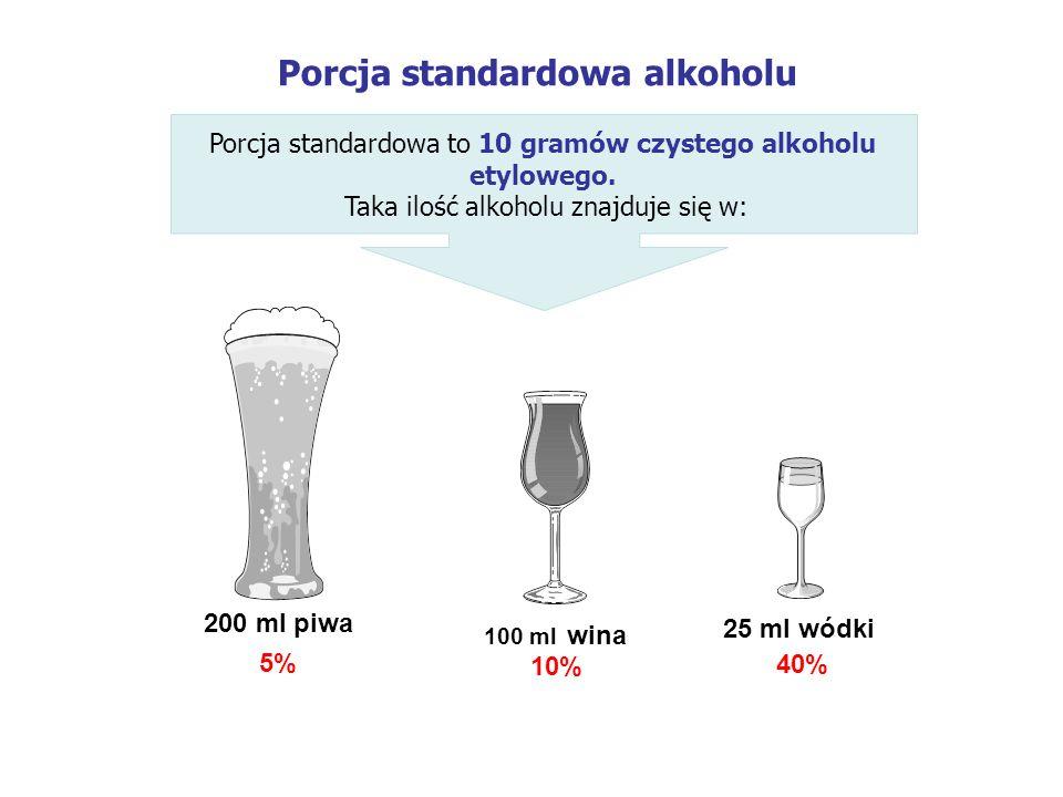 Porcja standardowa alkoholu 200 ml piwa 5% 100 ml wina 10% 25 ml wódki 40% Porcja standardowa to 10 gramów czystego alkoholu etylowego.