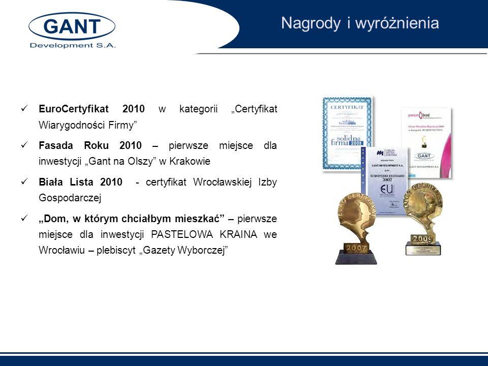 EuroCertyfikat 2010 w kategorii Certyfikat Wiarygodności Firmy Fasada Roku 2010 – pierwsze miejsce dla inwestycji Gant na Olszy w Krakowie Biała Lista