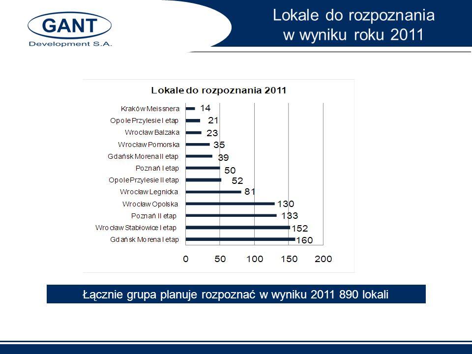 Lokale do rozpoznania w wyniku roku 2011 Łącznie grupa planuje rozpoznać w wyniku 2011 890 lokali