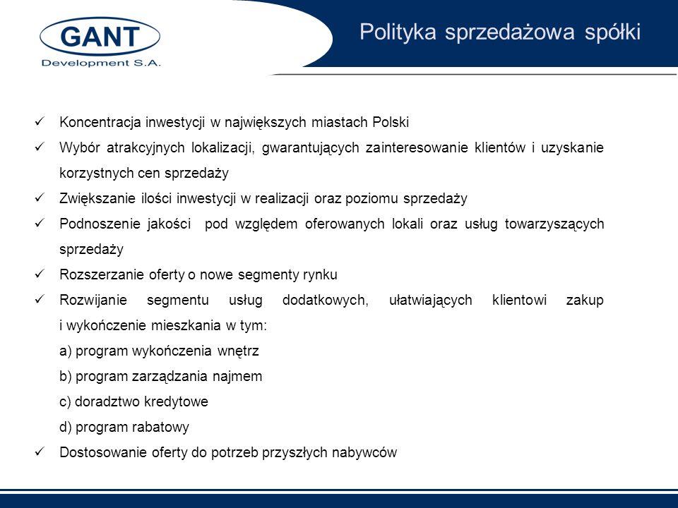 Polityka sprzedażowa spółki Koncentracja inwestycji w największych miastach Polski Wybór atrakcyjnych lokalizacji, gwarantujących zainteresowanie klie