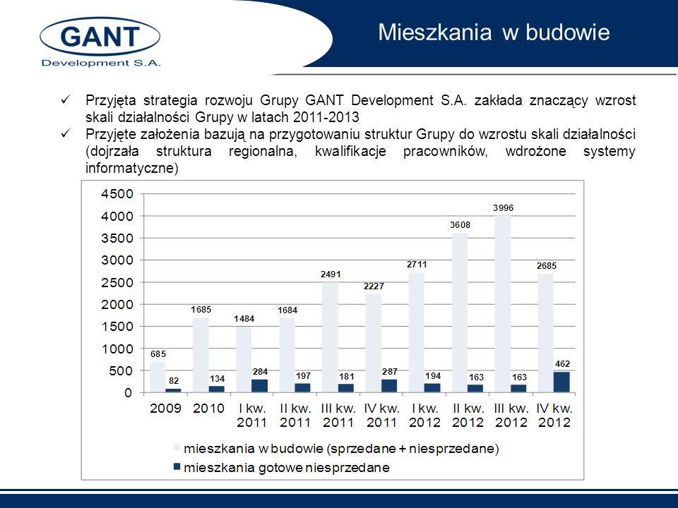 Mieszkania w budowie Przyjęta strategia rozwoju Grupy GANT Development S.A. zakłada znaczący wzrost skali działalności Grupy w latach 2011-2013 Przyję