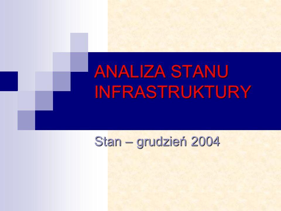 ANALIZA STANU INFRASTRUKTURY Stan – grudzień 2004