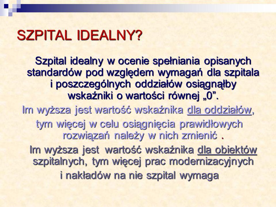 SZPITAL IDEALNY.