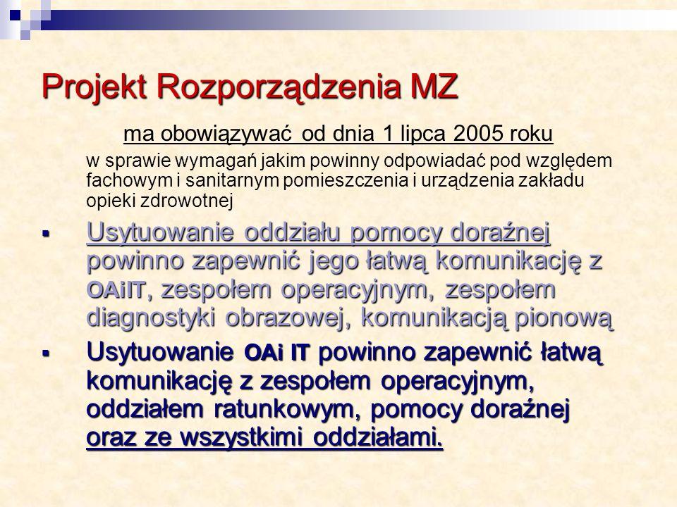 Projekt Rozporządzenia MZ ma obowiązywać od dnia 1 lipca 2005 roku w sprawie wymagań jakim powinny odpowiadać pod względem fachowym i sanitarnym pomieszczenia i urządzenia zakładu opieki zdrowotnej Usytuowanie oddziału pomocy doraźnej powinno zapewnić jego łatwą komunikację z OAiIT, zespołem operacyjnym, zespołem diagnostyki obrazowej, komunikacją pionową Usytuowanie oddziału pomocy doraźnej powinno zapewnić jego łatwą komunikację z OAiIT, zespołem operacyjnym, zespołem diagnostyki obrazowej, komunikacją pionową Usytuowanie OAi IT powinno zapewnić łatwą komunikację z zespołem operacyjnym, oddziałem ratunkowym, pomocy doraźnej oraz ze wszystkimi oddziałami.