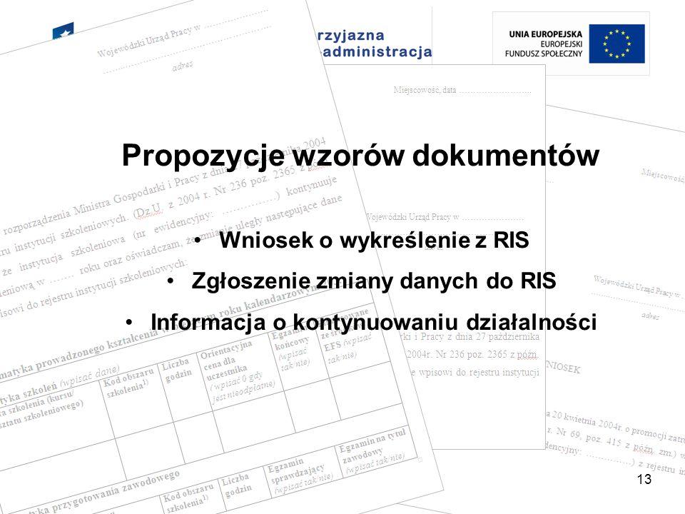 13 Propozycje wzorów dokumentów Wniosek o wykreślenie z RIS Zgłoszenie zmiany danych do RIS Informacja o kontynuowaniu działalności