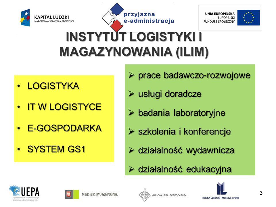 INSTYTUT LOGISTYKI I MAGAZYNOWANIA (ILIM) LOGISTYKALOGISTYKA IT W LOGISTYCEIT W LOGISTYCE E-GOSPODARKAE-GOSPODARKA SYSTEM GS1SYSTEM GS1 3 prace badawczo-rozwojowe prace badawczo-rozwojowe usługi doradcze usługi doradcze badania laboratoryjne badania laboratoryjne szkolenia i konferencje szkolenia i konferencje działalność wydawnicza działalność wydawnicza działalność edukacyjna działalność edukacyjna