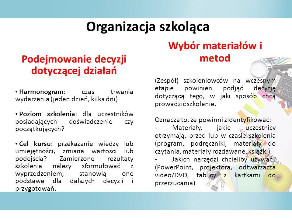 Organizacja szkoląca Podejmowanie decyzji dotyczącej działań Harmonogram: czas trwania wydarzenia (jeden dzień, kilka dni) Poziom szkolenia: dla uczes