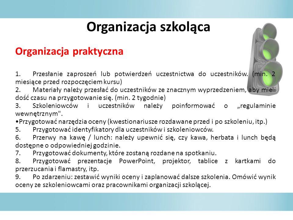 Organizacja szkoląca Organizacja praktyczna 1.Przesłanie zaproszeń lub potwierdzeń uczestnictwa do uczestników. (min. 2 miesiące przed rozpoczęciem ku