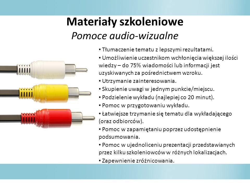 Materiały szkoleniowe Pomoce audio-wizualne Tłumaczenie tematu z lepszymi rezultatami. Umożliwienie uczestnikom wchłonięcia większej ilości wiedzy – d