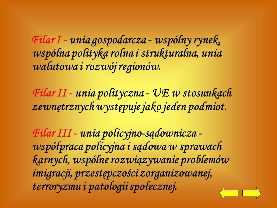 Filar I - unia gospodarcza - wspólny rynek, wspólna polityka rolna i strukturalna, unia walutowa i rozwój regionów. Filar II - unia polityczna - UE w