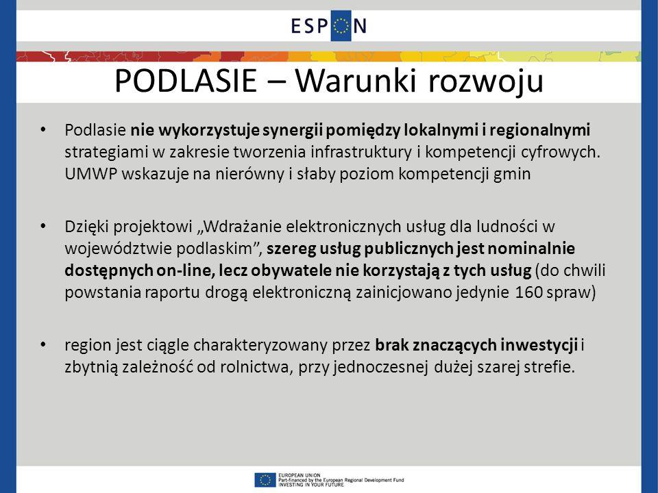 PODLASIE – Warunki rozwoju Podlasie nie wykorzystuje synergii pomiędzy lokalnymi i regionalnymi strategiami w zakresie tworzenia infrastruktury i komp