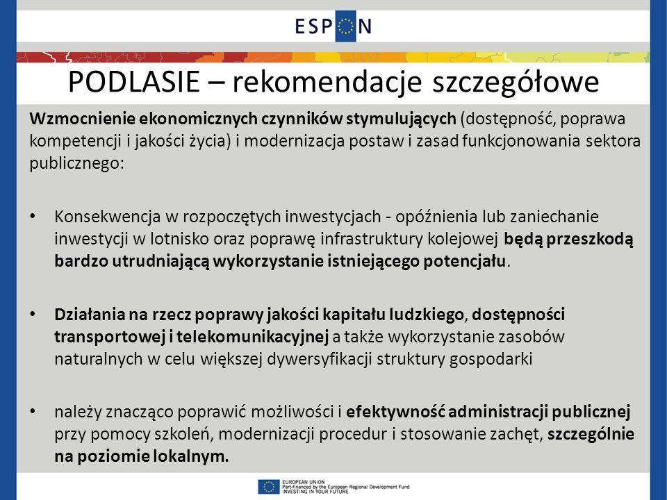 PODLASIE – rekomendacje szczegółowe Wzmocnienie ekonomicznych czynników stymulujących (dostępność, poprawa kompetencji i jakości życia) i modernizacja