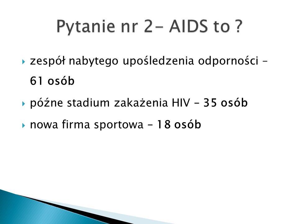 zespół nabytego upośledzenia odporności – 61 osób późne stadium zakażenia HIV – 35 osób nowa firma sportowa – 18 osób