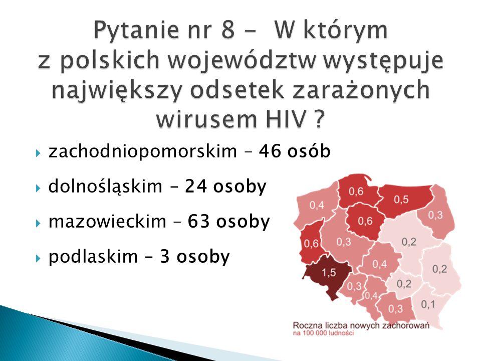 zachodniopomorskim – 46 osób dolnośląskim – 24 osoby mazowieckim – 63 osoby podlaskim – 3 osoby