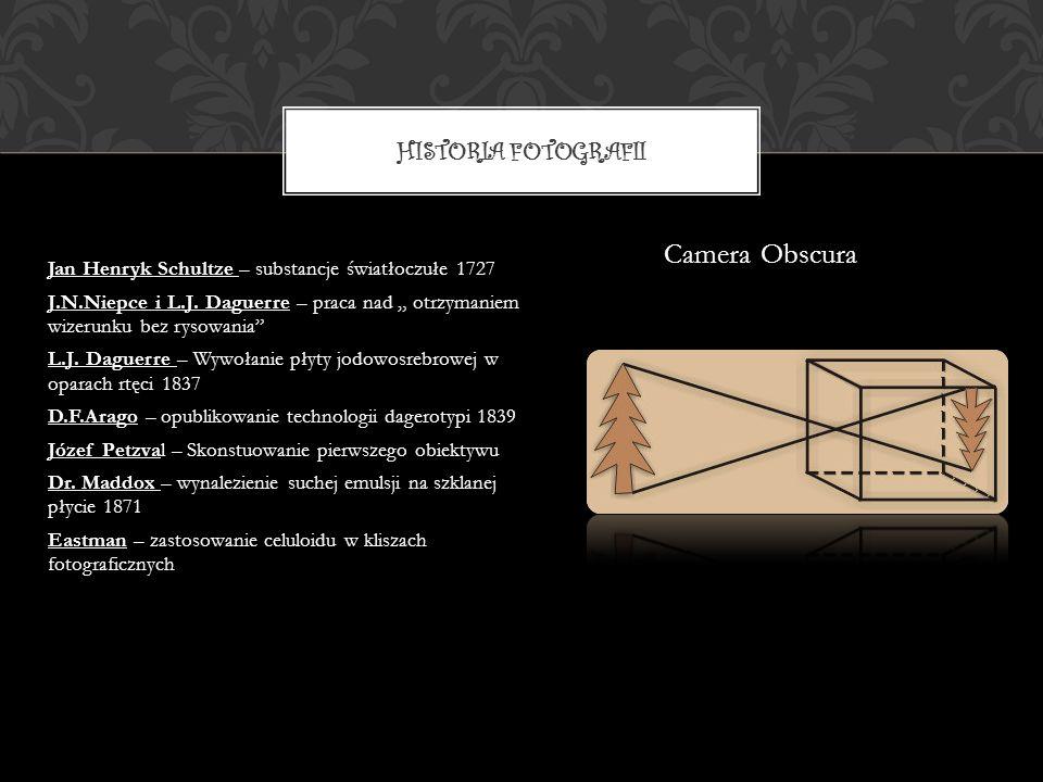 Jan Henryk Schultze – substancje światłoczułe 1727 J.N.Niepce i L.J. Daguerre – praca nad otrzymaniem wizerunku bez rysowania L.J. Daguerre – Wywołani