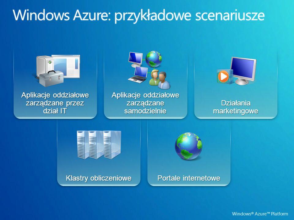 Windows ® Azure Platform Klastry obliczeniowe Portale internetowe Aplikacje oddziałowe zarządzane przez dział IT Aplikacje oddziałowe zarządzane samodzielnie Działania marketingowe