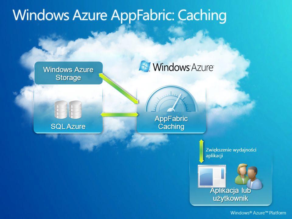 Windows ® Azure Platform AppFabric Caching Aplikacja lub użytkownik SQL Azure Windows Azure Storage Zwiększenie wydajności aplikacji