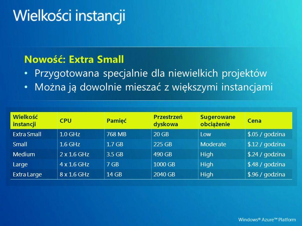 Windows ® Azure Platform Wielkość instancji CPUPamięć Przestrzeń dyskowa Sugerowane obciążenie Cena Extra Small1.0 GHz768 MB20 GBLow$.05 / godzina Small1.6 GHz1.7 GB225 GBModerate$.12 / godzina Medium2 x 1.6 GHz3.5 GB490 GBHigh$.24 / godzina Large4 x 1.6 GHz7 GB1000 GBHigh$.48 / godzina Extra Large8 x 1.6 GHz14 GB2040 GBHigh$.96 / godzina