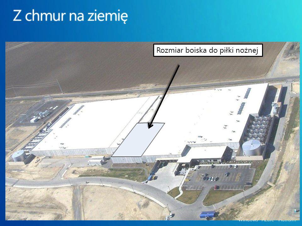 Windows ® Azure Platform Rozmiar boiska do piłki nożnej
