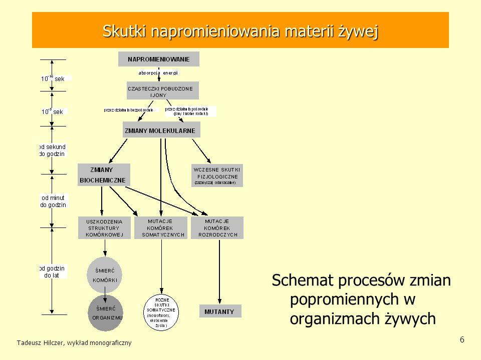 Skutki napromieniowania materii żywej Tadeusz Hilczer, wykład monograficzny 7 W przybliżeniu efekty napromieniowania całego ciała w zależności od pochłoniętej dawki są następujące: –< 0,1 Gy - pewne zmiany we krwi, –0,1 – 0,5 Gy - ciężka choroba z 6-miesięcznym okresem rekonwalescencyjnym, –5 Gy - śmierć w 50 % przypadków, –10 Gy - nieuchronna śmierć.