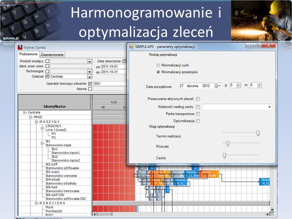 Harmonogramowanie i optymalizacja zleceń