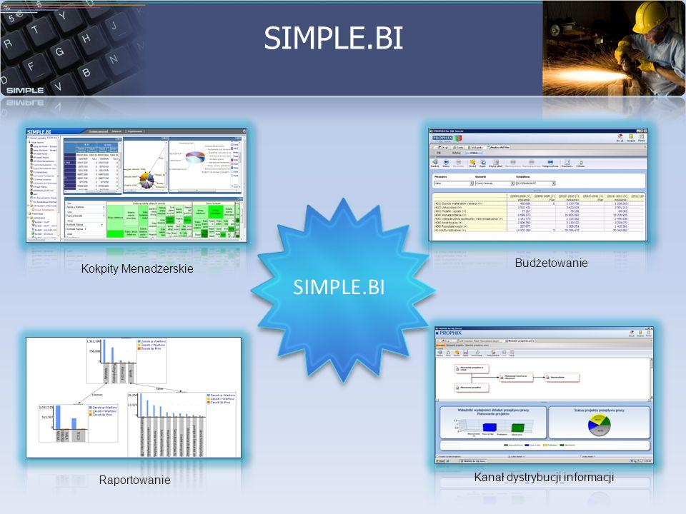 Kokpity Menadżerskie Budżetowanie SIMPLE.BI Raportowanie Kanał dystrybucji informacji SIMPLE.BI