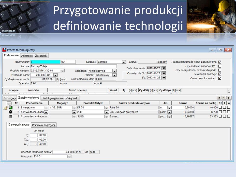 Rozliczenie rzeczywistych kosztów robocizny Zlecenia produkcyjne Karty pracy Listy płac Kalkulacja TKW