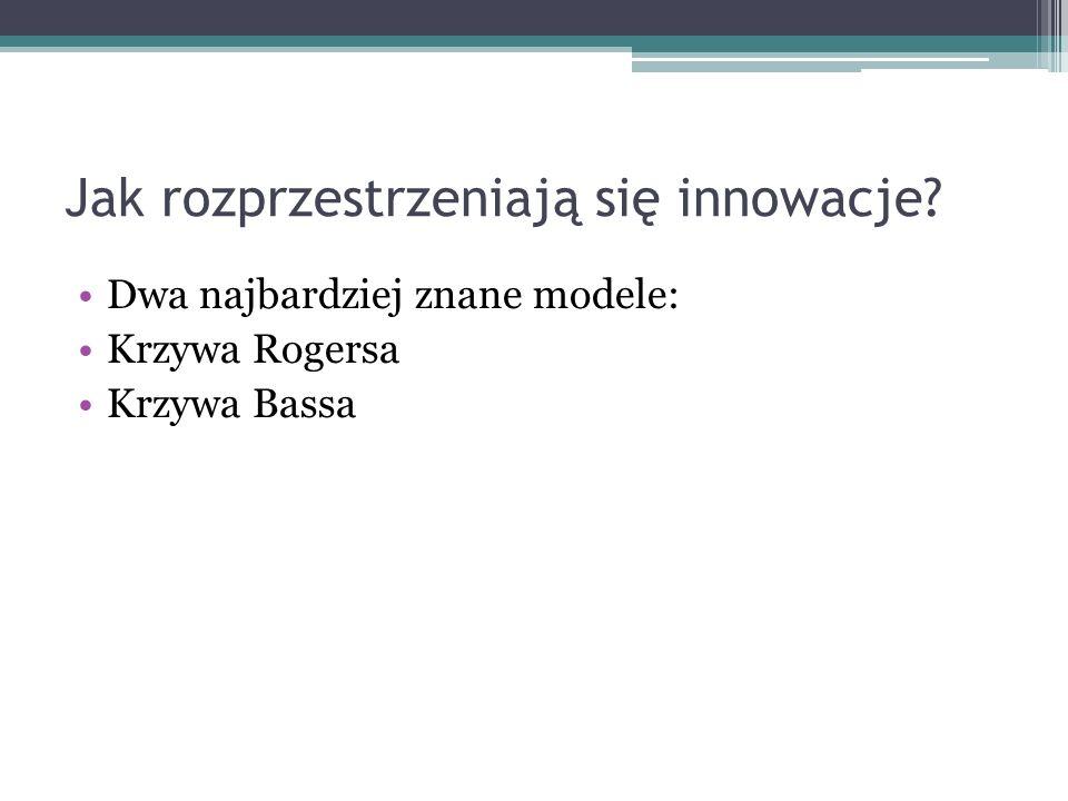 Jak rozprzestrzeniają się innowacje? Dwa najbardziej znane modele: Krzywa Rogersa Krzywa Bassa